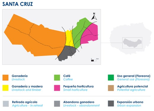 Galapagos Graphics: Land use in Santa Cruz © Galapagos National Park